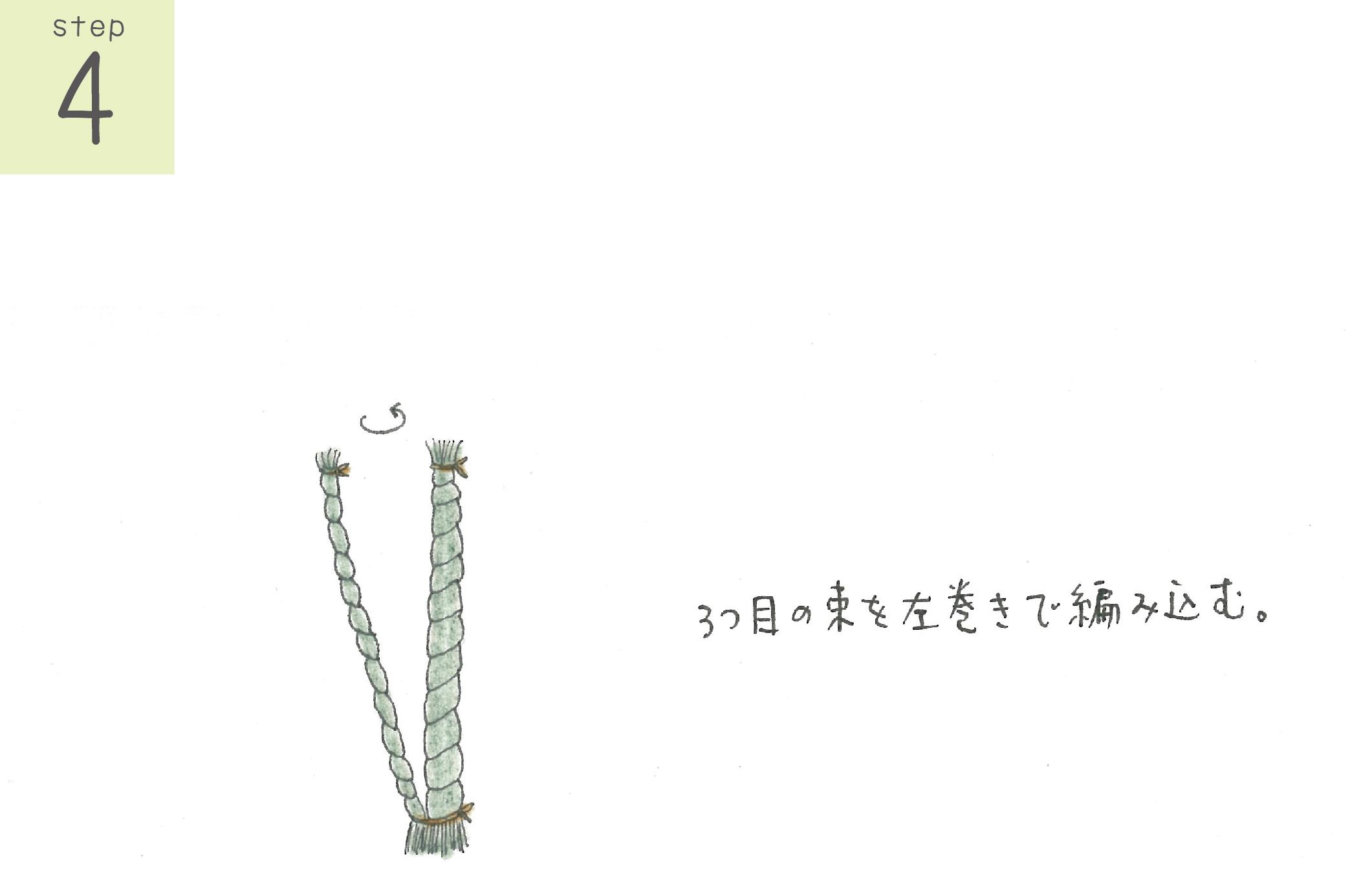 しめ縄の作り方の手順