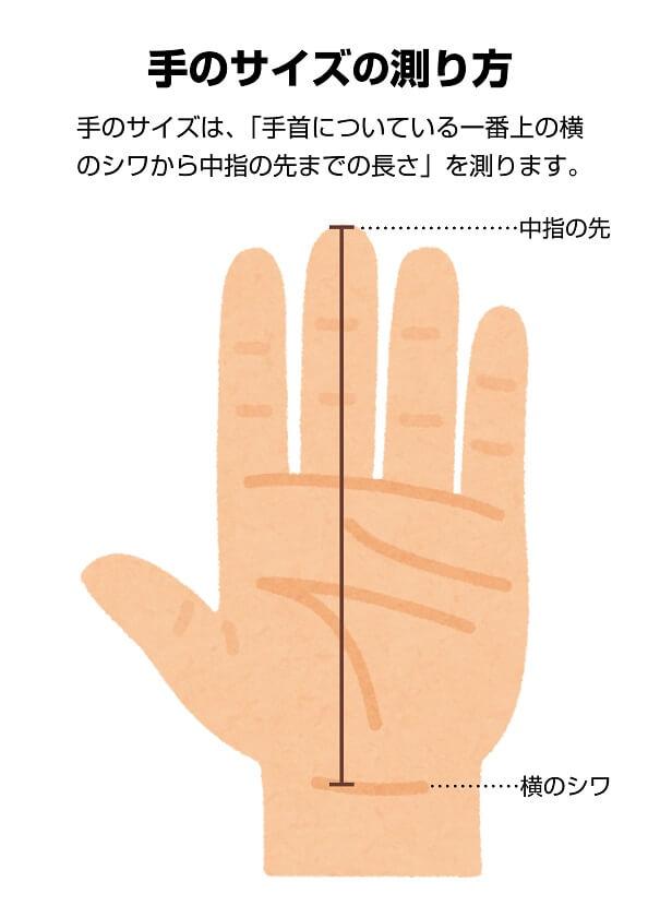 手のサイズの測り方_画像